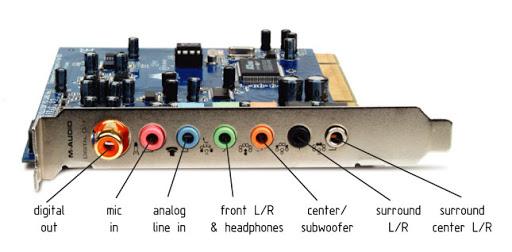 Come collegare altoparlanti 5.1 alla scheda audio del PC